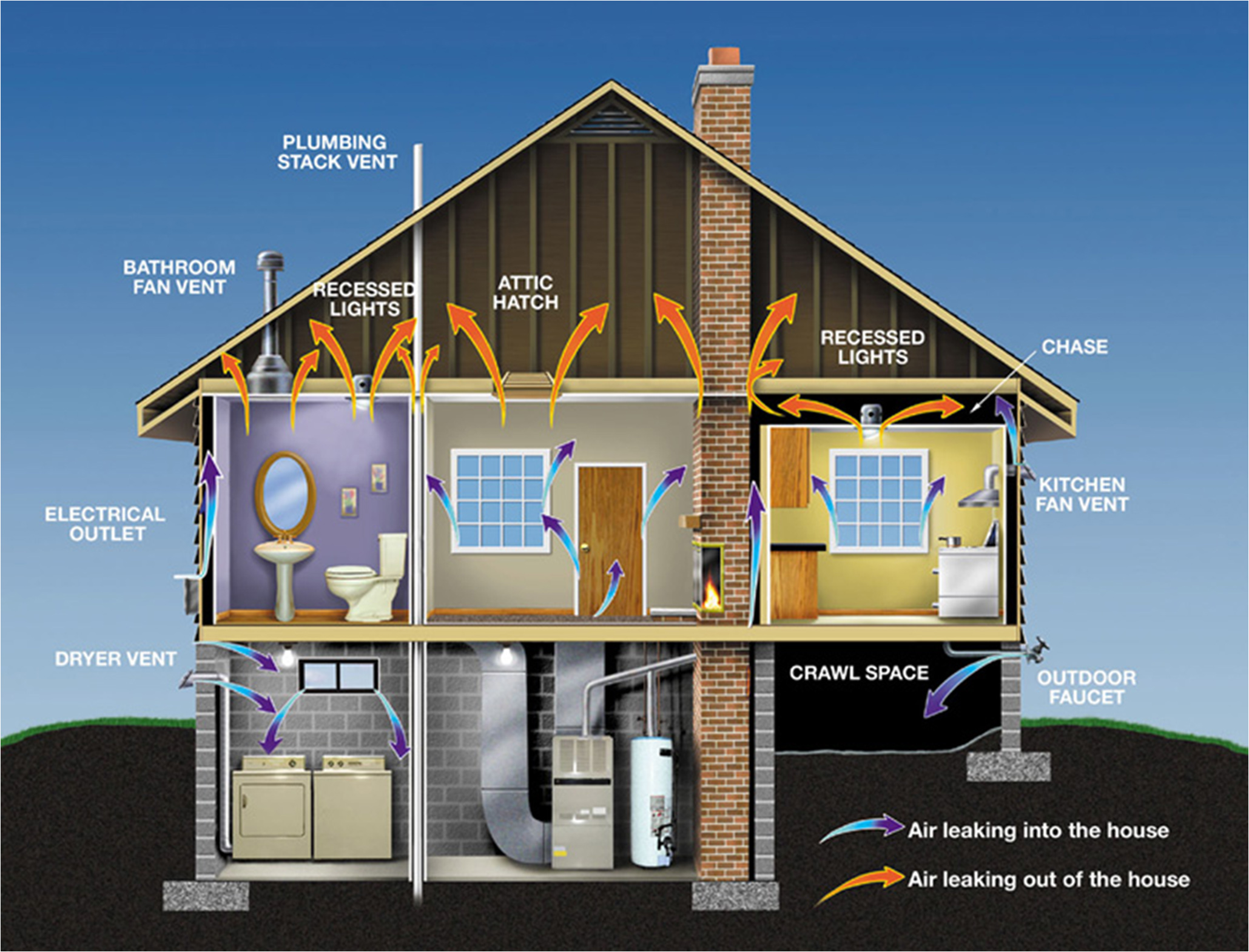 SMOC Weatherization